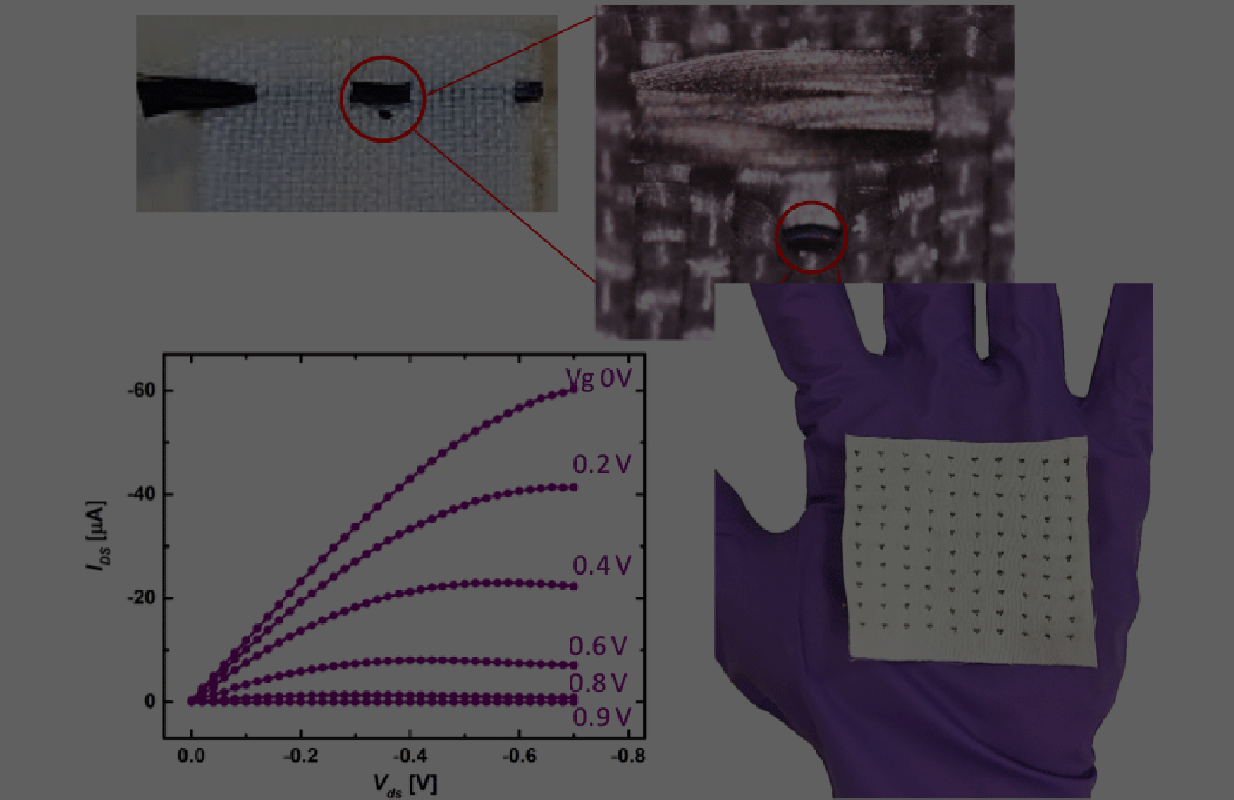 Embroidered Electrochemical Transistor Array